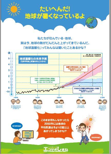 8.子供向け温暖化防止タペストリー